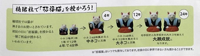 楠珺社(なんくんしゃ)の招福猫(招き猫)